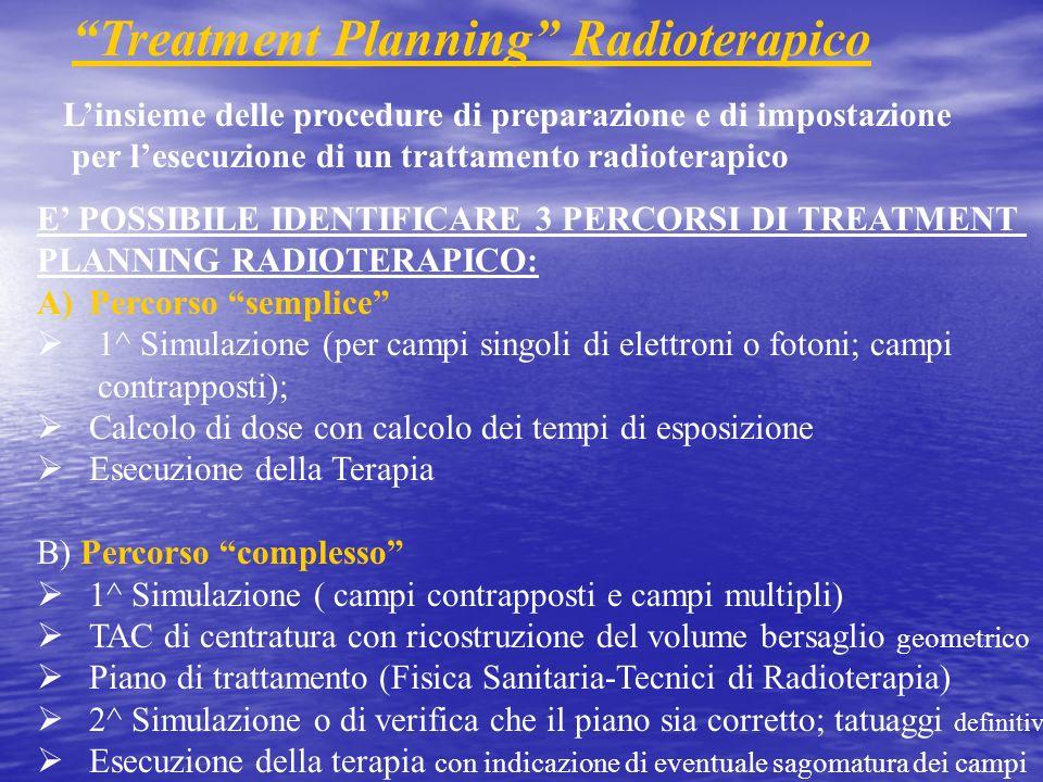 Treatment Planning Radioterapico Linsieme delle procedure di preparazione e di impostazione per lesecuzione di un trattamento radioterapico E POSSIBIL