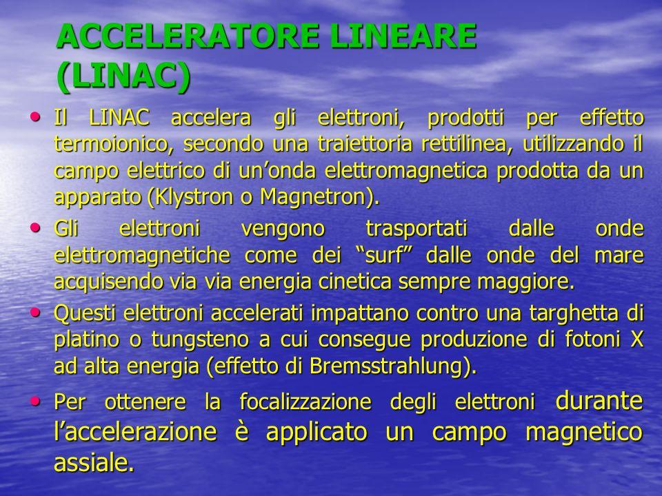 ACCELERATORE LINEARE (LINAC) Il LINAC accelera gli elettroni, prodotti per effetto termoionico, secondo una traiettoria rettilinea, utilizzando il cam
