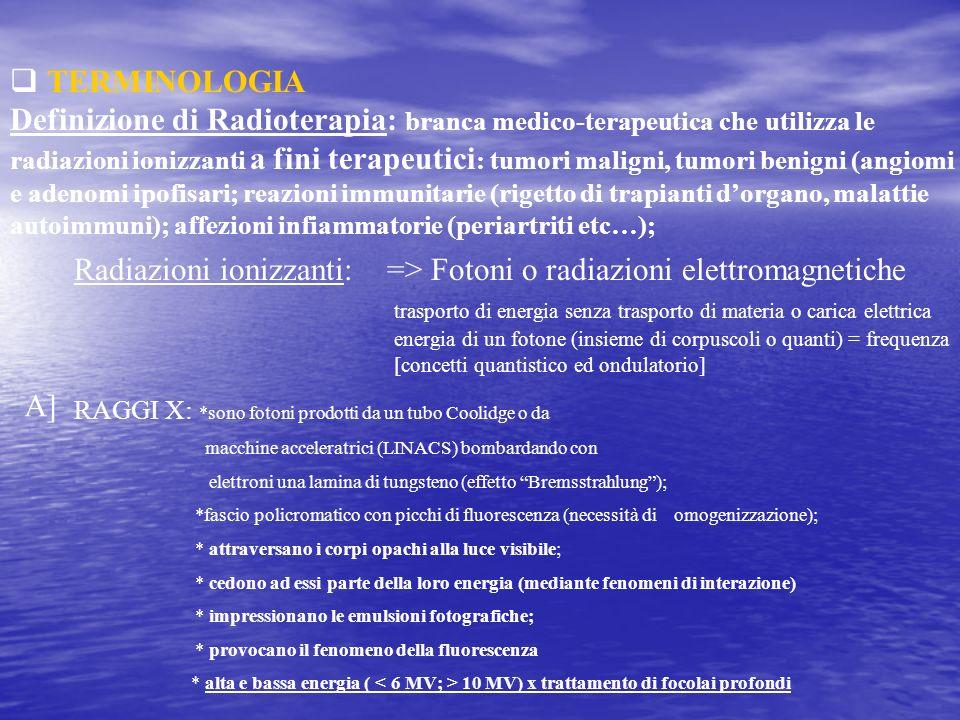 TERMINOLOGIA Definizione di Radioterapia: branca medico-terapeutica che utilizza le radiazioni ionizzanti a fini terapeutici : tumori maligni, tumori
