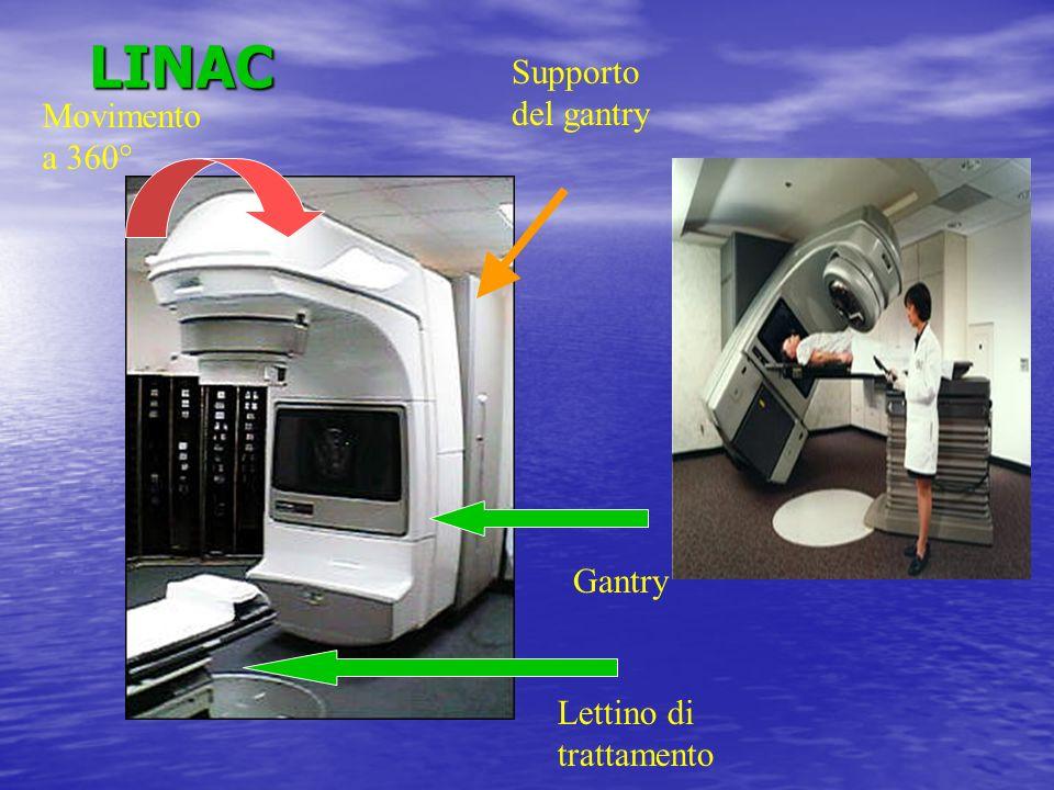LINAC Gantry Lettino di trattamento Movimento a 360° Supporto del gantry