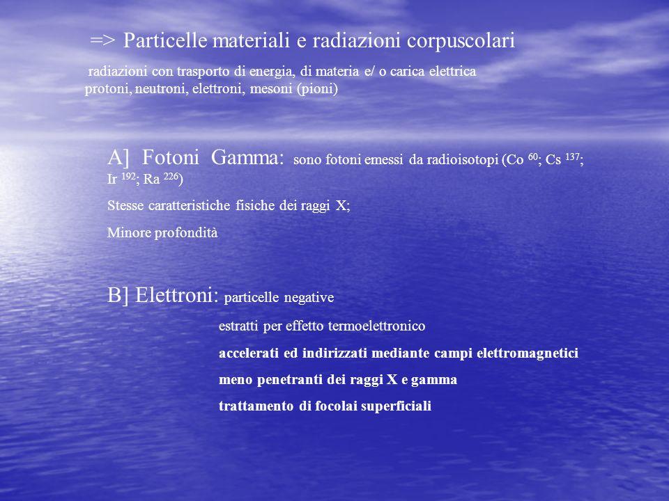 RADIAZIONI IONIZZANTI DI INTERESSE TERAPEUTICO FOTONI o RAGGI X: alto potere penetrativo, trattamento di focolai tumorali profondi 4-6 MV oppure Fotoni Gamma della C0 60: Tumori sopradiaframmatici (minore spessore cutaneo) 9-10 MV o > : Tumori sottodiaframmatici (maggiore spessore cutaneo) ELETTRONI: basso potere penetrativo; rilasciano tutta la loro energia quando attraversano cute e sottocute; trattamento di focolai superficiali (es.