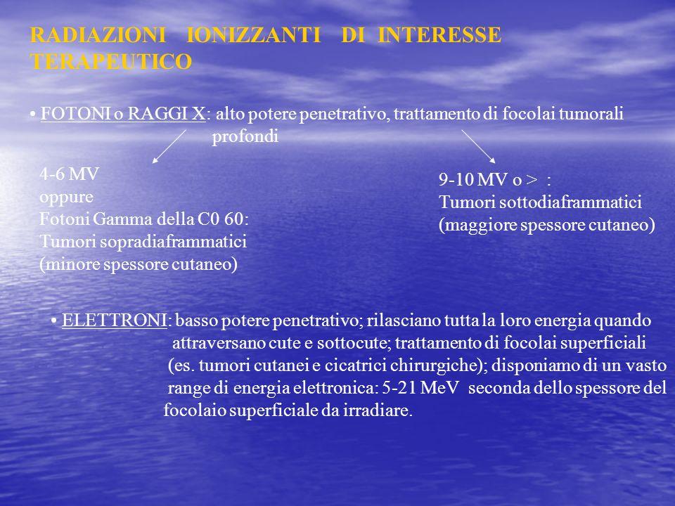 RADIAZIONI IONIZZANTI DI INTERESSE TERAPEUTICO FOTONI o RAGGI X: alto potere penetrativo, trattamento di focolai tumorali profondi 4-6 MV oppure Foton