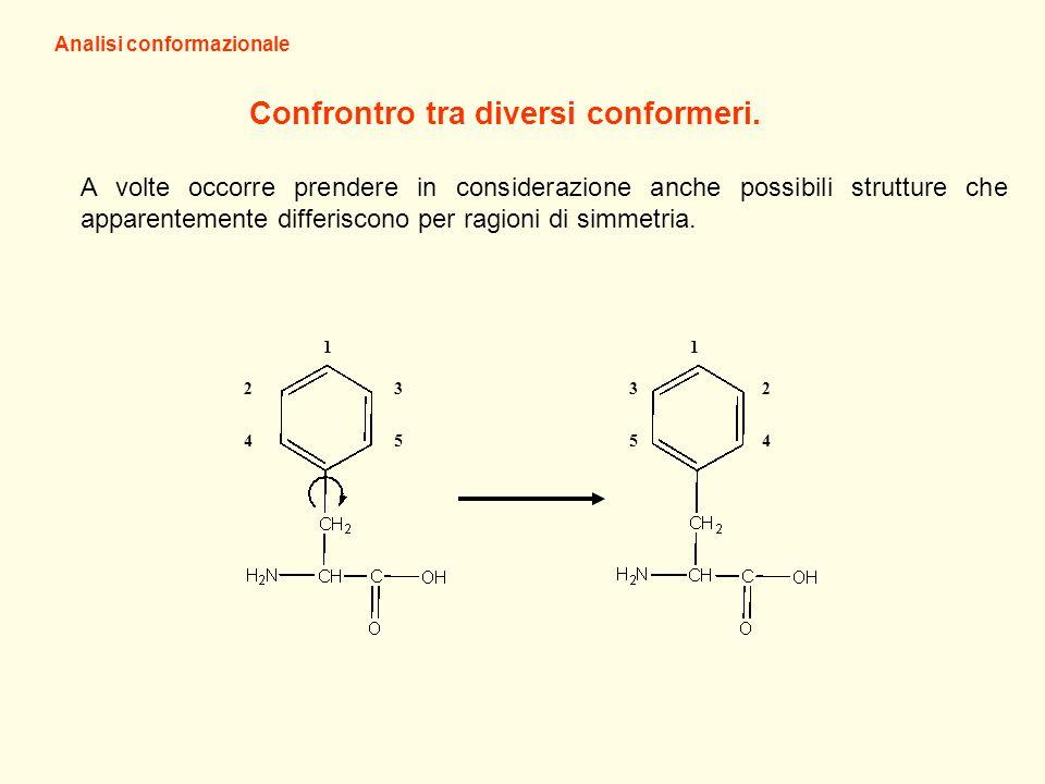 Analisi conformazionale Confrontro tra diversi conformeri. A volte occorre prendere in considerazione anche possibili strutture che apparentemente dif