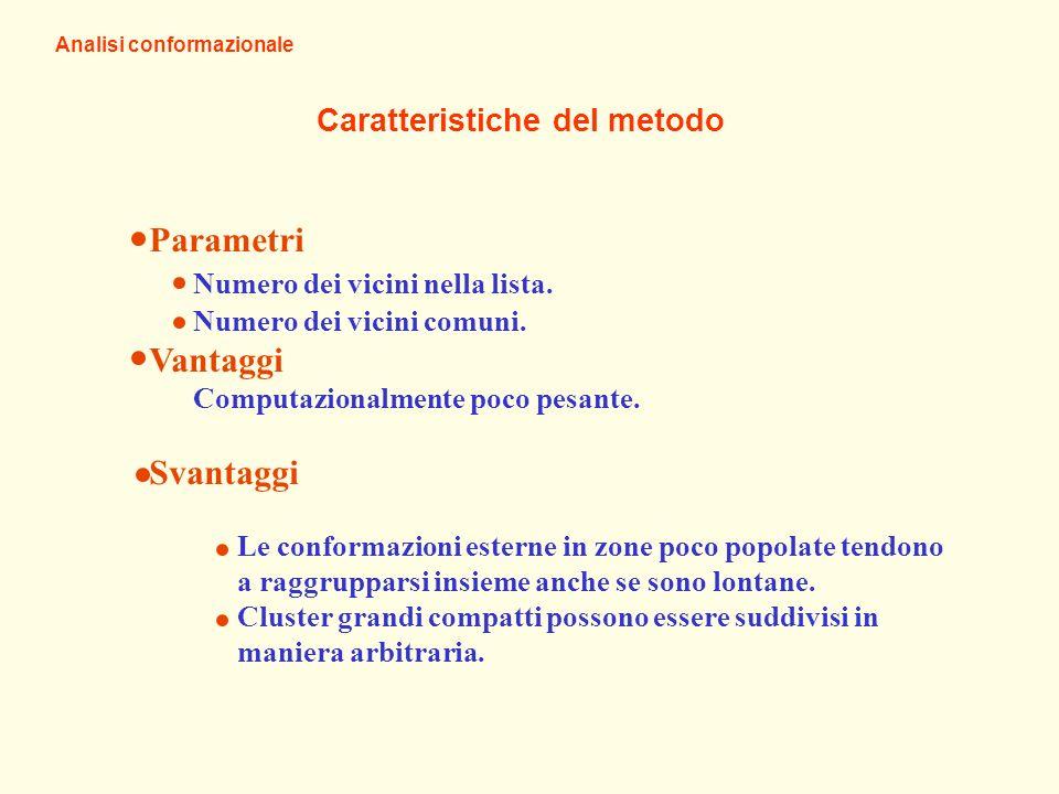 Caratteristiche del metodo Analisi conformazionale Parametri Numero dei vicini nella lista. Numero dei vicini comuni. Vantaggi Computazionalmente poco