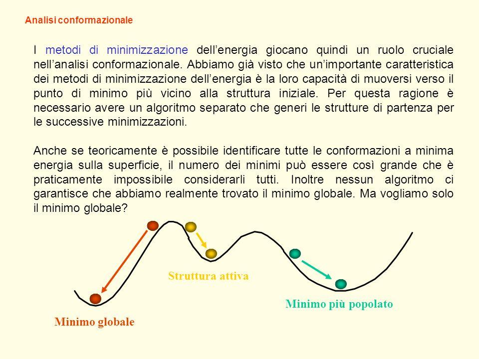 I metodi di minimizzazione dellenergia giocano quindi un ruolo cruciale nellanalisi conformazionale. Abbiamo già visto che unimportante caratteristica
