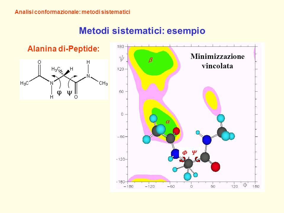 Metodi sistematici: esempio Alanina di-Peptide: Minimizzazione vincolata Analisi conformazionale: metodi sistematici