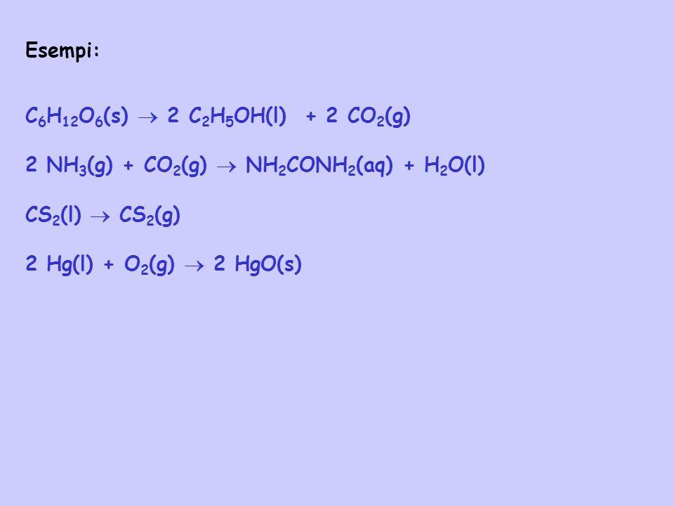 Esempi: C 6 H 12 O 6 (s) 2 C 2 H 5 OH(l) + 2 CO 2 (g) 2 NH 3 (g) + CO 2 (g) NH 2 CONH 2 (aq) + H 2 O(l) CS 2 (l) CS 2 (g) 2 Hg(l) + O 2 (g) 2 HgO(s)