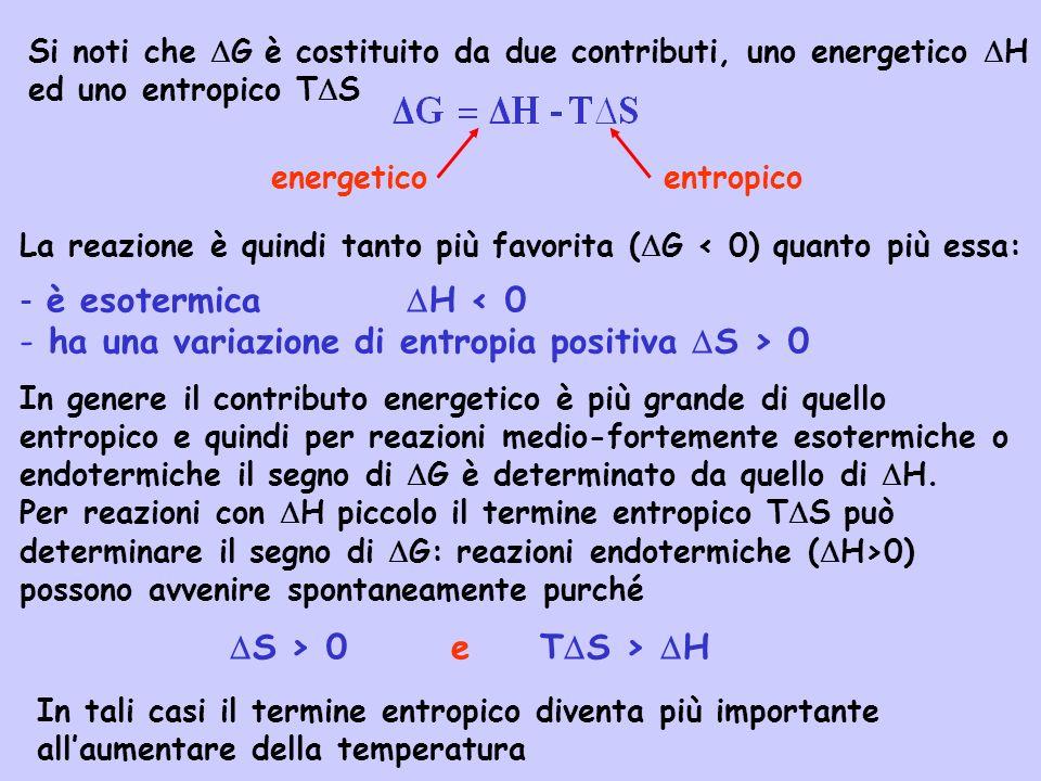 La reazione è quindi tanto più favorita ( G < 0) quanto più essa: - è esotermica H < 0 - ha una variazione di entropia positiva S > 0 In genere il con