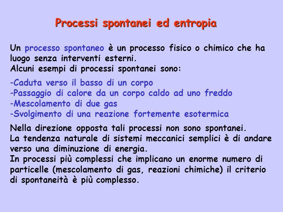 Un processo spontaneo è un processo fisico o chimico che ha luogo senza interventi esterni. Alcuni esempi di processi spontanei sono: -Caduta verso il