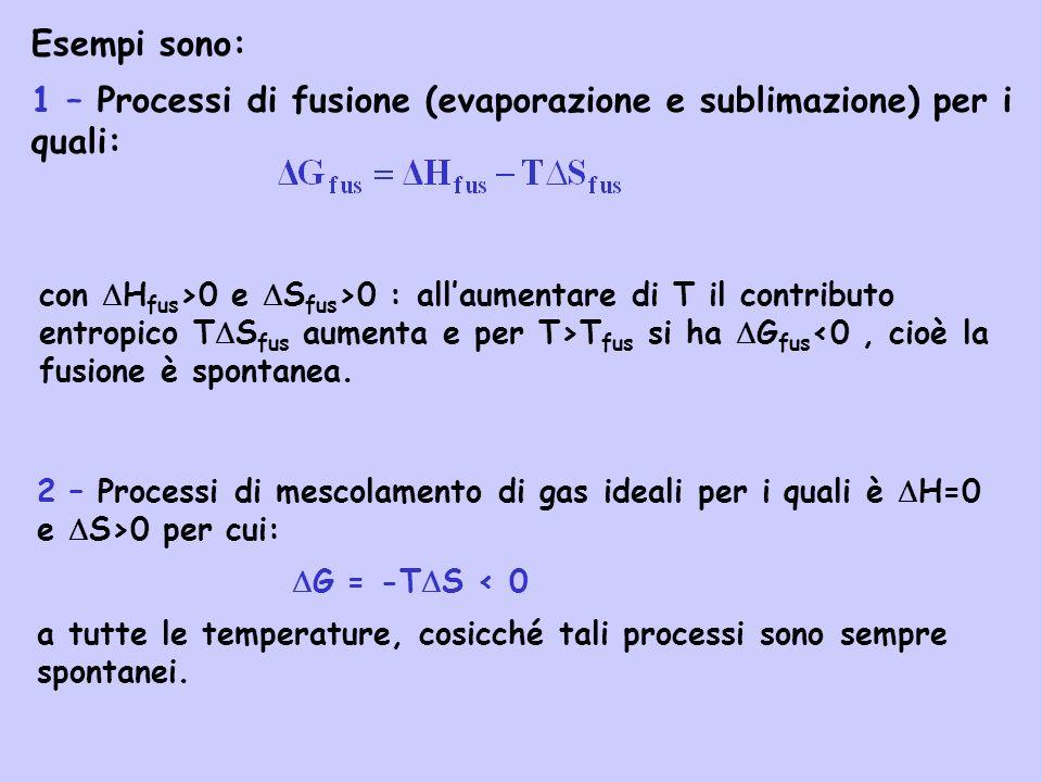 Esempi sono: 1 – Processi di fusione (evaporazione e sublimazione) per i quali: 2 – Processi di mescolamento di gas ideali per i quali è H=0 e S>0 per