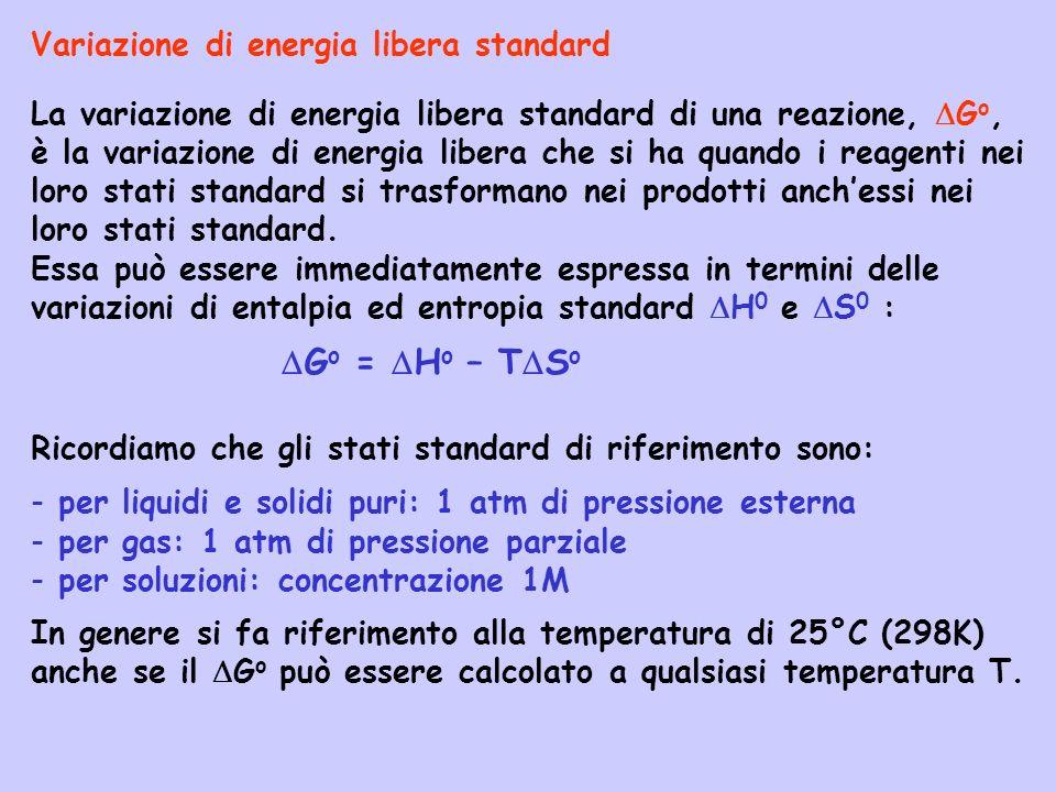 Variazione di energia libera standard La variazione di energia libera standard di una reazione, G o, è la variazione di energia libera che si ha quand