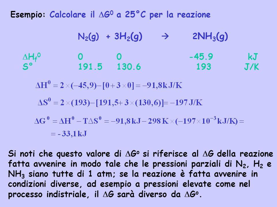 Esempio: Calcolare il G 0 a 25°C per la reazione N 2 (g)+ 3 H 2 (g) 2 NH 3 (g) H f 0 0 0-45.9 kJ S° 191.5 130.6 193J/K Si noti che questo valore di G