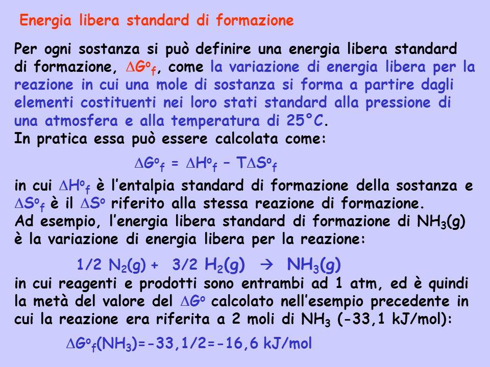 Energia libera standard di formazione Per ogni sostanza si può definire una energia libera standard di formazione, G o f, come la variazione di energi