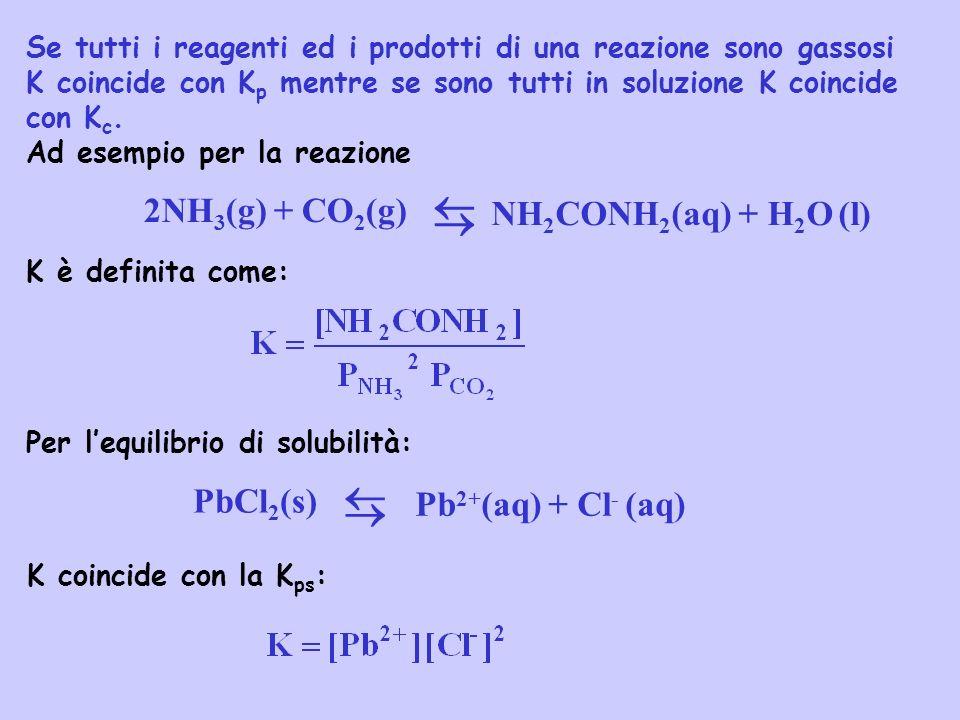 K è definita come: 2NH 3 (g) + CO 2 (g) NH 2 CONH 2 (aq) + H 2 O (l) Se tutti i reagenti ed i prodotti di una reazione sono gassosi K coincide con K p