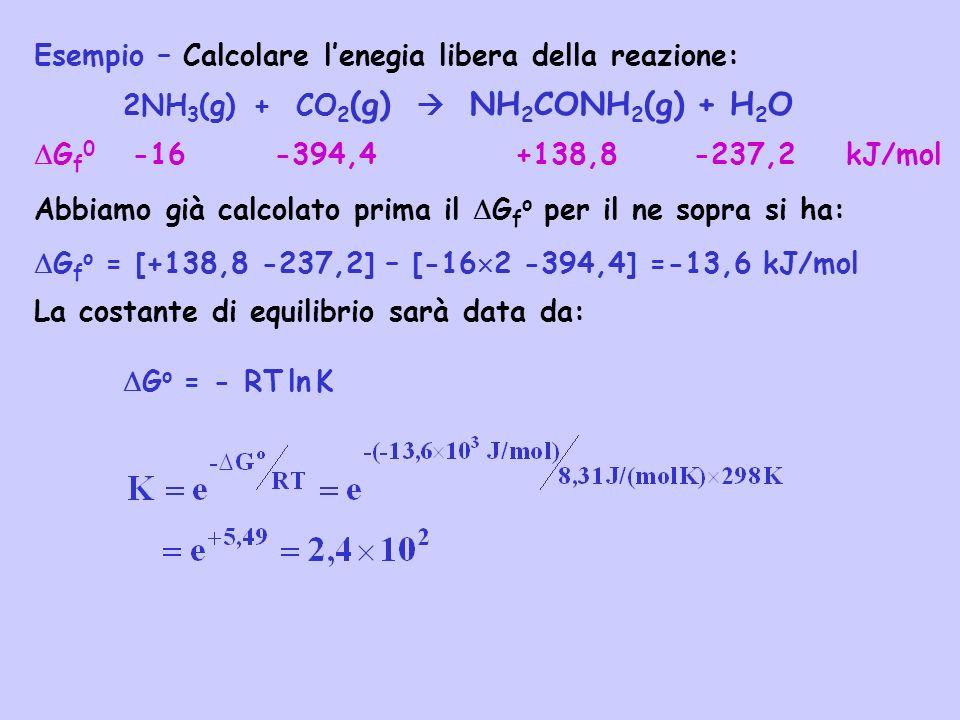 Esempio – Calcolare lenegia libera della reazione: 2NH 3 (g) + CO 2 (g) NH 2 CONH 2 (g) + H 2 O G f 0 -16 -394,4 +138,8 -237,2 kJ/mol Abbiamo già calc
