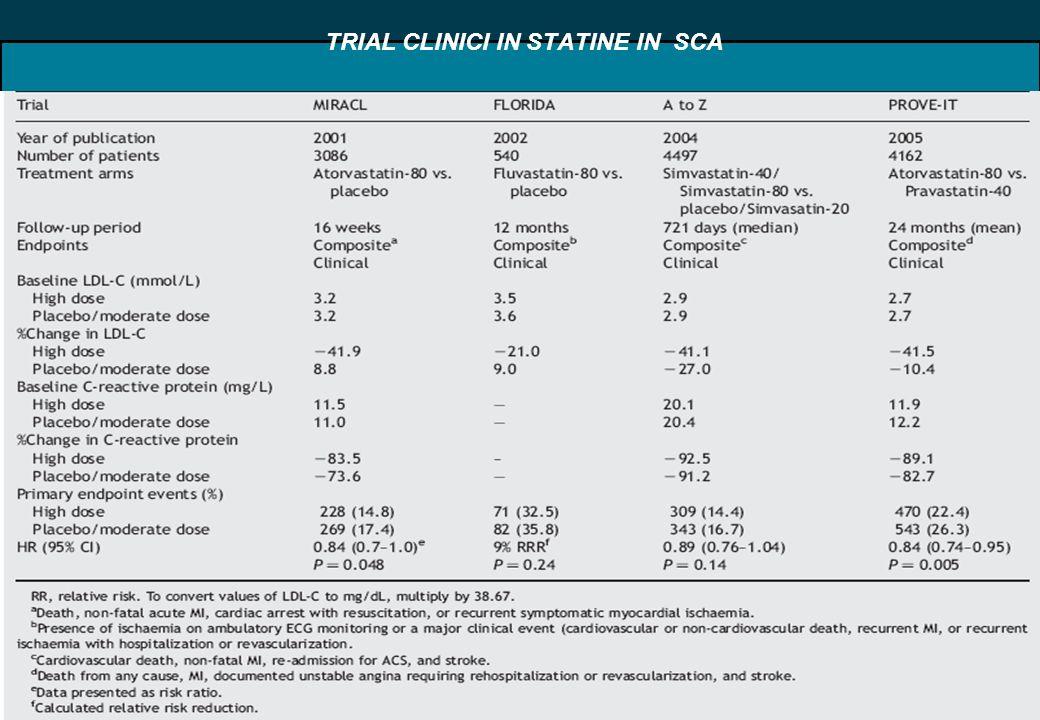 18 TRIAL CLINICI IN STATINE IN SCA