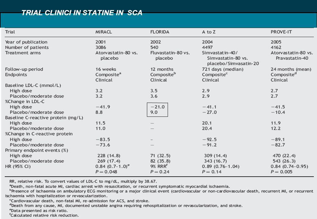 26 TRIAL CLINICI IN STATINE IN SCA