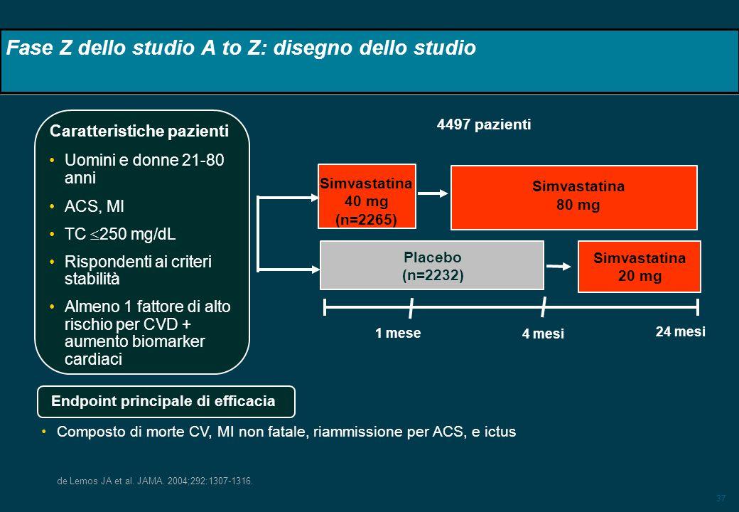 37 4497 pazienti Uomini e donne 21-80 anni ACS, MI TC 250 mg/dL Rispondenti ai criteri stabilità Almeno 1 fattore di alto rischio per CVD + aumento bi