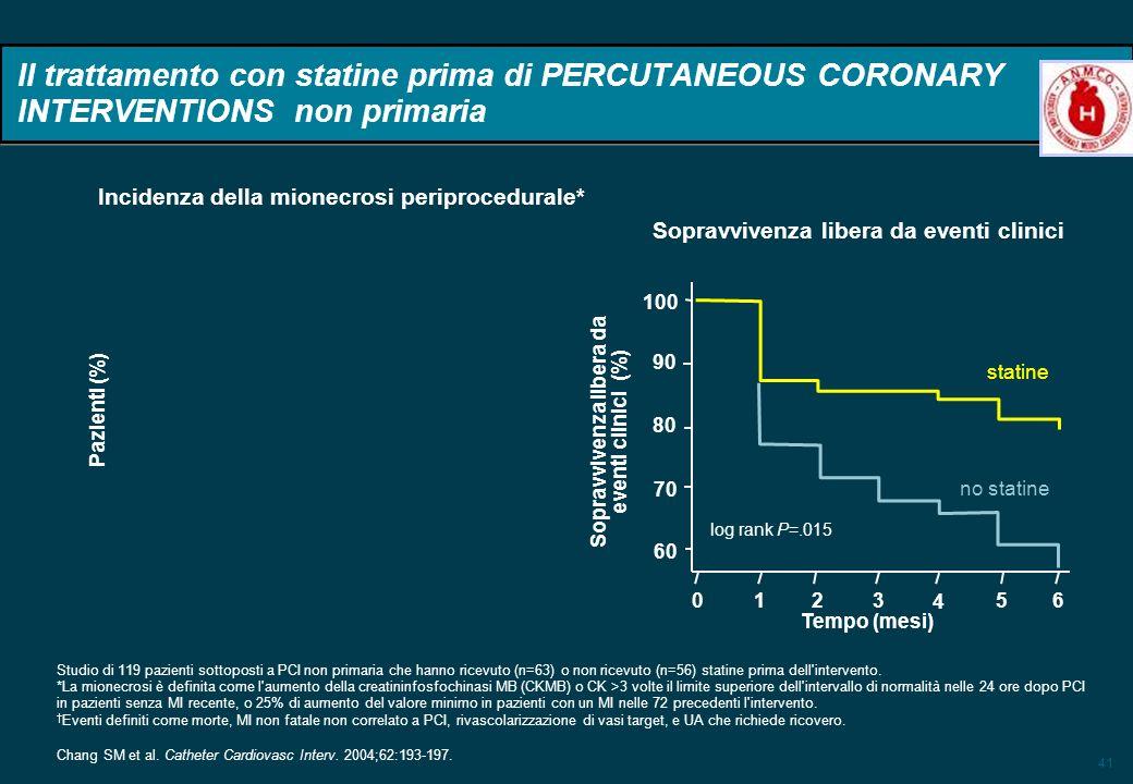41 Il trattamento con statine prima di PERCUTANEOUS CORONARY INTERVENTIONS non primaria Incidenza della mionecrosi periprocedurale* Studio di 119 pazi