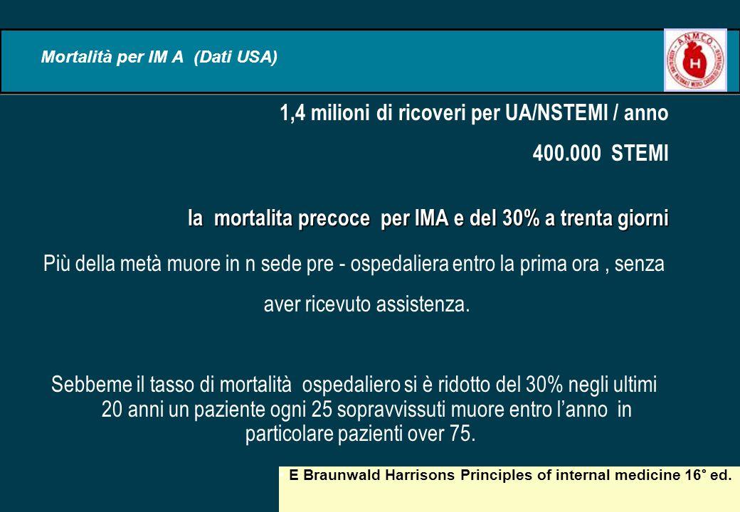 5 Mortalità per IM A (Dati USA) 1,4 milioni di ricoveri per UA/NSTEMI / anno 400.000 STEMI la mortalita precoce per IMA e del 30% a trenta giorni Più