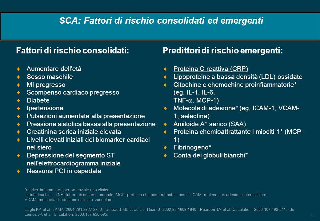 53 SCA: Fattori di rischio consolidati ed emergenti Fattori di rischio consolidati: Aumentare dell'età Sesso maschile MI pregresso Scompenso cardiaco