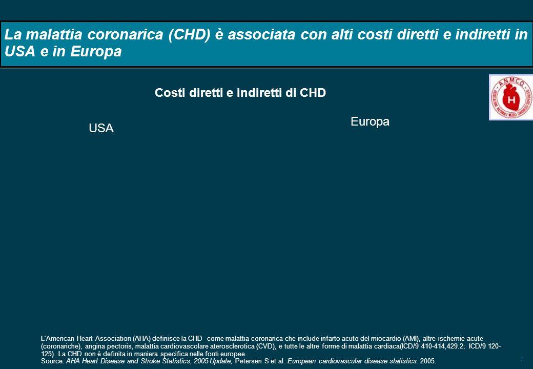 7 La malattia coronarica (CHD) è associata con alti costi diretti e indiretti in USA e in Europa L'American Heart Association (AHA) definisce la CHD c