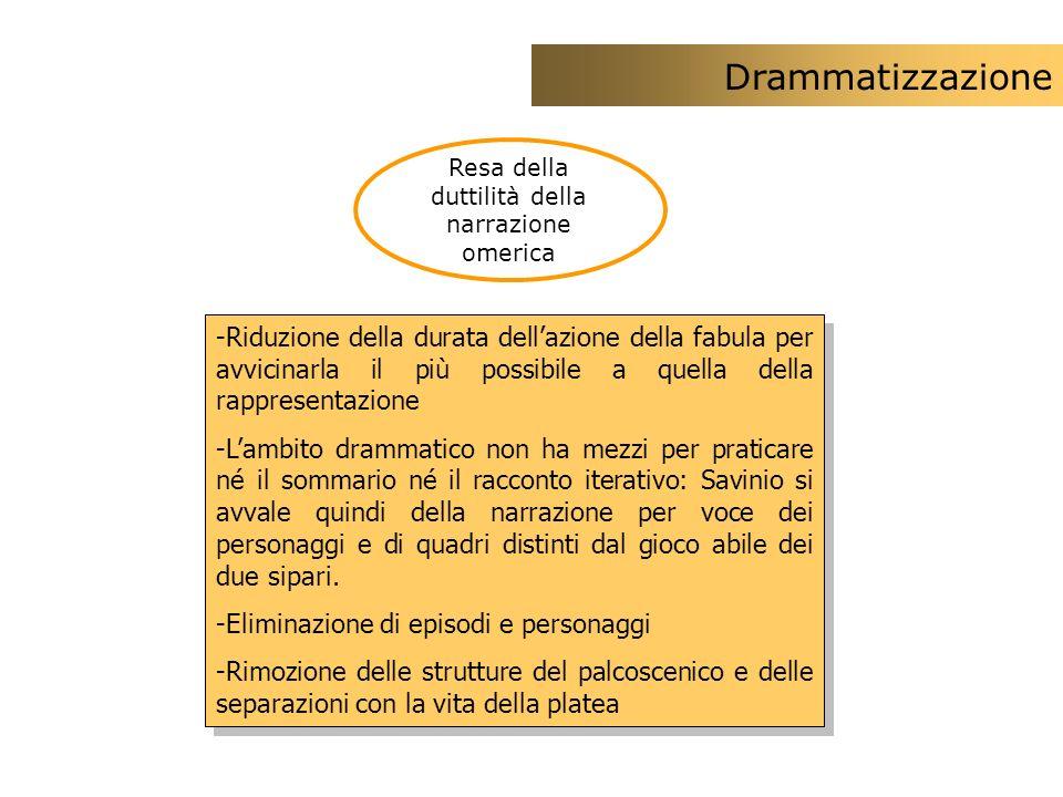 Drammatizzazione -Riduzione della durata dellazione della fabula per avvicinarla il più possibile a quella della rappresentazione -Lambito drammatico