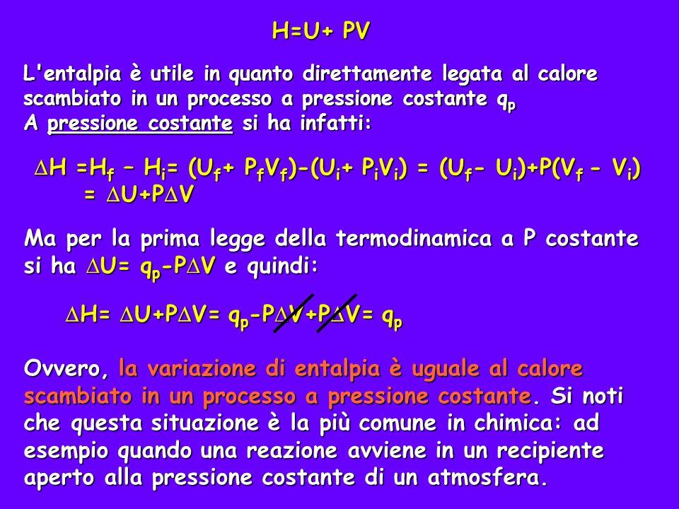 TERMOCHIMICA E quella parte della termodinamica che studia la quantità di calore assorbito o sviluppato nelle reazioni chimiche.