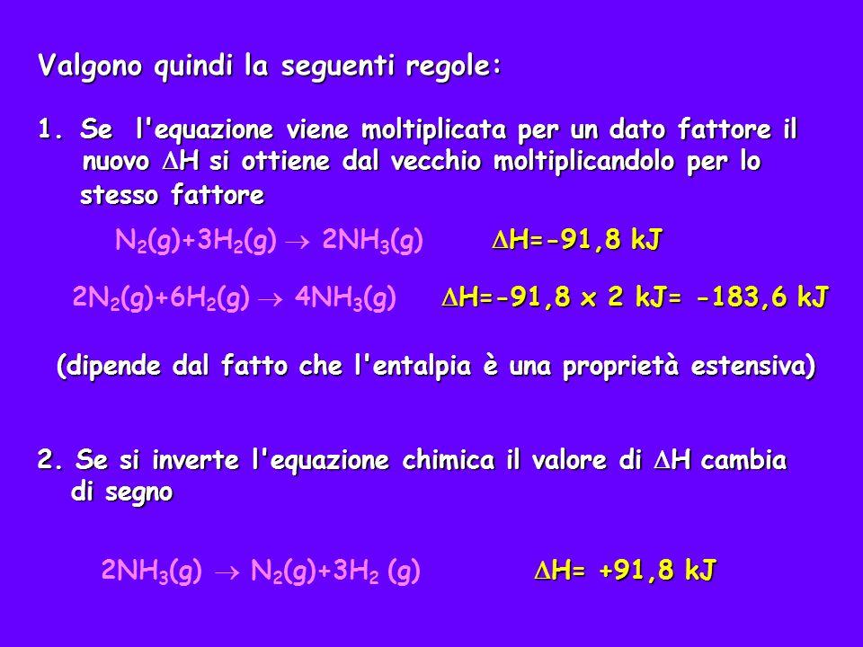 Diagrammi entalpici Diagrammi entalpici H H=-571,7 kJ 2H 2 (g) + O 2 (g) 2H 2 O(l) H=-571,7 kJ 2H 2 O(l) 2H 2 (g), O 2 (g) H=-571,7 kJ H=-571,7 kJ H=571,7 kJ H=571,7 kJ H=+571,7 kJ 2H 2 O(l) 2H 2 (g) + O 2 (g) H=+571,7 kJ