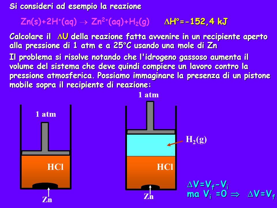 U= q+w= q p -P V U= q+w= q p -P V A pressione costante si ha: V può essere calcolato dalla legge dei gas ideali V può essere calcolato dalla legge dei gas ideali Lavoro svolto dal sistema PV=n R T Si ha quindi U=-152 kJ–(1,01·10 5 Pa)x(24,5·10 -3 m 3 )=-152-2,47= U=-152 kJ–(1,01·10 5 Pa)x(24,5·10 -3 m 3 )=-152-2,47= =-154,9kJ =-154,9kJ 2,47·10 3 J 1L=10 -3 m 3 Pa=Kg/(ms 2 ) Pa=Kg/(ms 2 ) J=Kg·m 2 /s 2