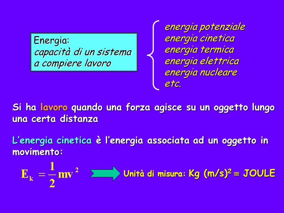 Il Joule è lunità di misura dellenergia nel SI (piuttosto piccola) In chimica è spesso usata ununità non SI, la caloria, originariamente definita come la quantità di energia richiesta per aumentare la temperatura di un grammo di acqua di un grado Celsius.