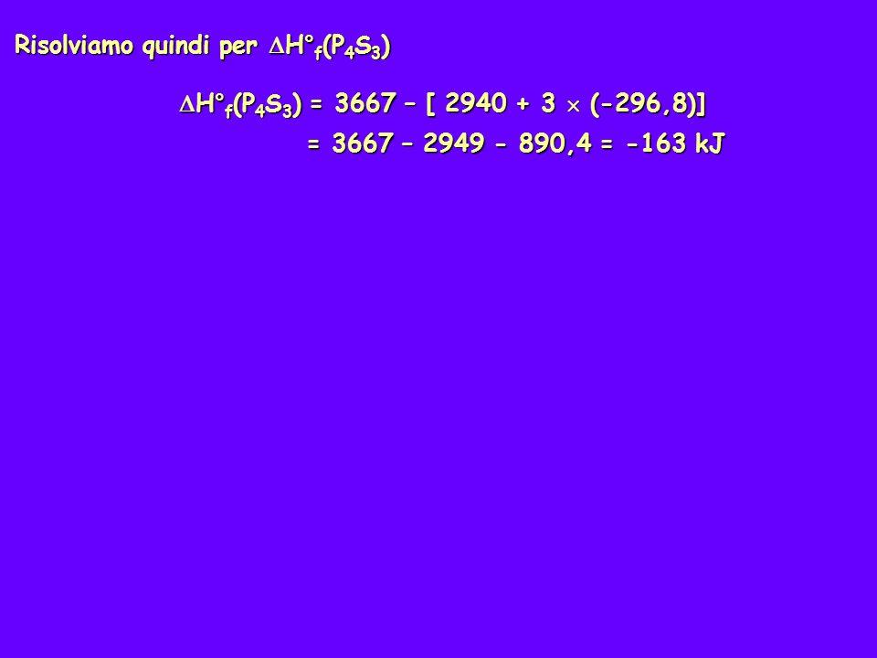Risolviamo quindi per H° f (P 4 S 3 ) H° f (P 4 S 3 ) = 3667 – [ 2940 + 3 (-296,8)] H° f (P 4 S 3 ) = 3667 – [ 2940 + 3 (-296,8)] = 3667 – 2949 - 890,