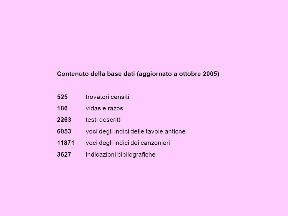 Contenuto della base dati (aggiornato a ottobre 2005) 525trovatori censiti 186vidas e razos 2263 testi descritti 6053voci degli indici delle tavole an