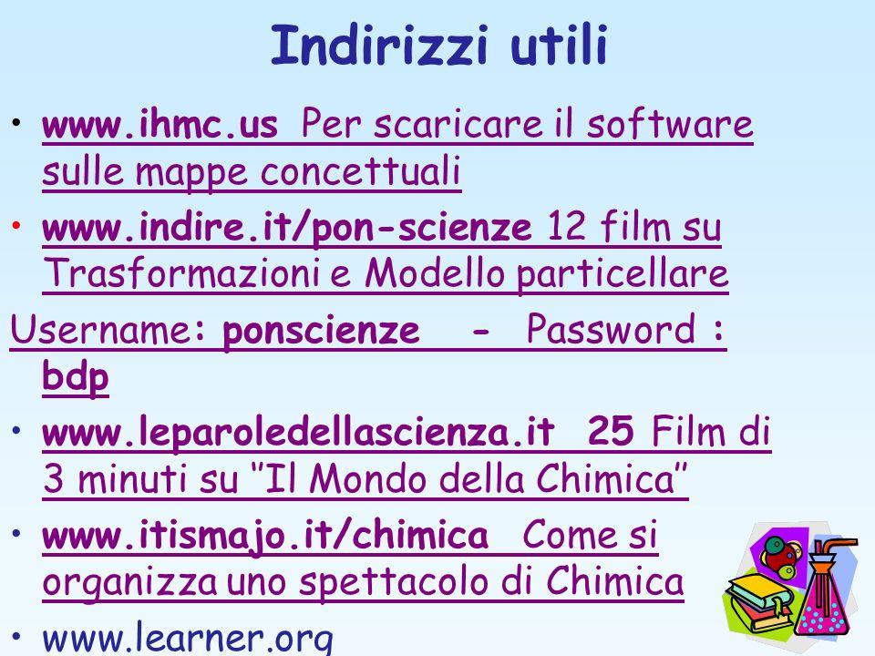 Indirizzi utili www.ihmc.us Per scaricare il software sulle mappe concettualiwww.ihmc.us Per scaricare il software sulle mappe concettuali www.indire.
