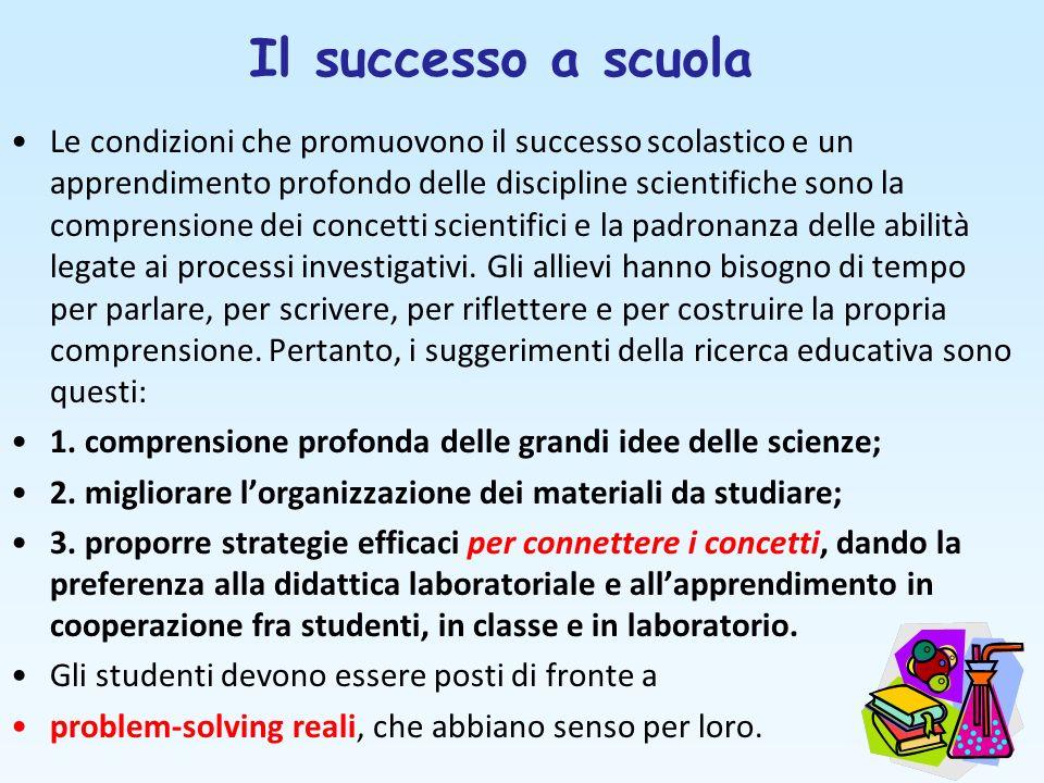 Il successo a scuola Le condizioni che promuovono il successo scolastico e un apprendimento profondo delle discipline scientifiche sono la comprension
