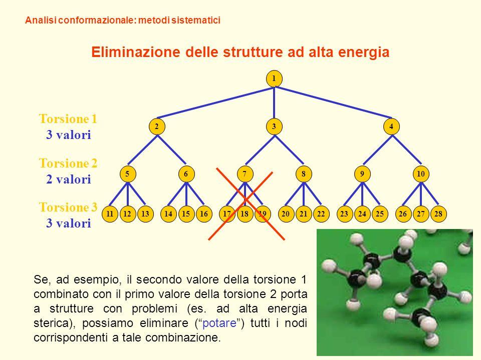 1213 5 141516 6 171819 7 202122 8 262728 10 232425 9 1 234 Torsione 1 3 valori Torsione 2 2 valori Torsione 3 3 valori 11 Analisi conformazionale: metodi sistematici Se, ad esempio, il secondo valore della torsione 1 combinato con il primo valore della torsione 2 porta a strutture con problemi (es.