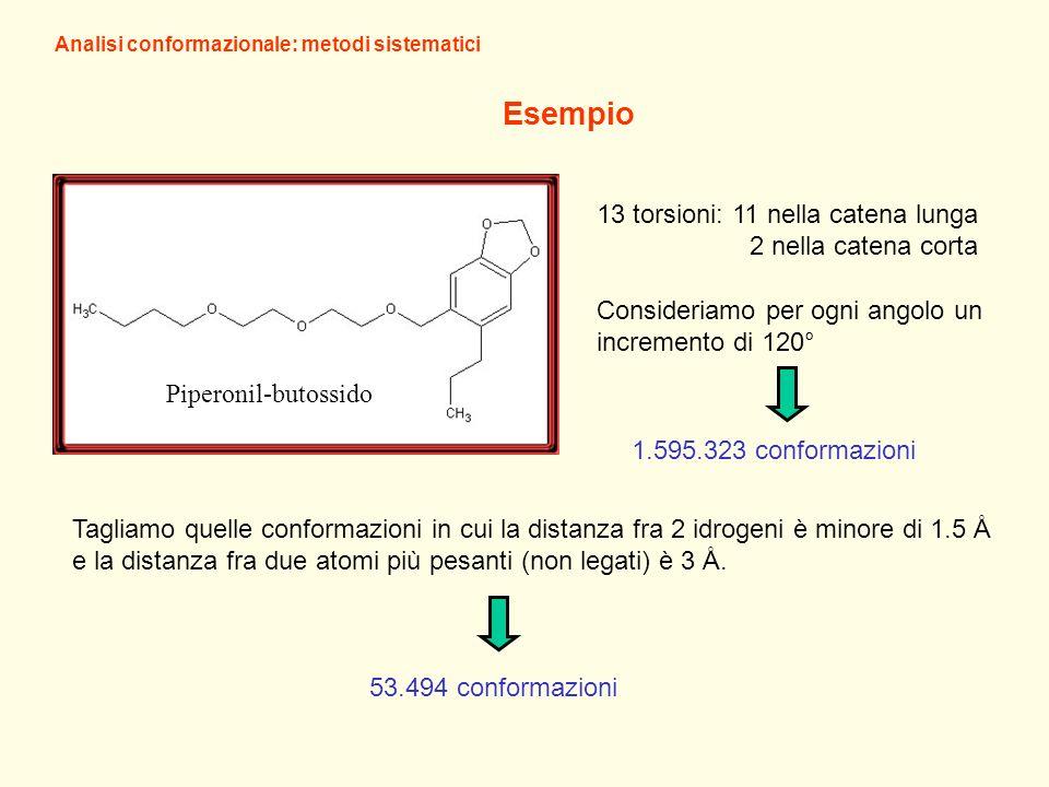 Esempio Analisi conformazionale: metodi sistematici Piperonil-butossido 13 torsioni: 11 nella catena lunga 2 nella catena corta Consideriamo per ogni angolo un incremento di 120° 1.595.323 conformazioni Tagliamo quelle conformazioni in cui la distanza fra 2 idrogeni è minore di 1.5 Å e la distanza fra due atomi più pesanti (non legati) è 3 Å.