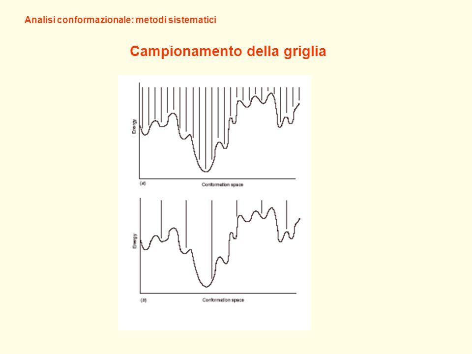 Campionamento della griglia Analisi conformazionale: metodi sistematici