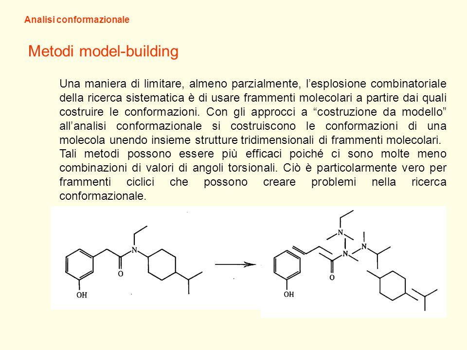Una maniera di limitare, almeno parzialmente, lesplosione combinatoriale della ricerca sistematica è di usare frammenti molecolari a partire dai quali costruire le conformazioni.