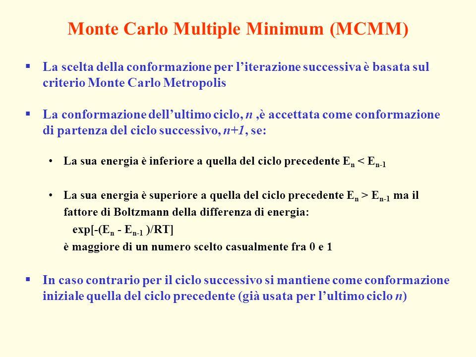 Monte Carlo Multiple Minimum (MCMM) La scelta della conformazione per literazione successiva è basata sul criterio Monte Carlo Metropolis La conformazione dellultimo ciclo, n,è accettata come conformazione di partenza del ciclo successivo, n+1, se: La sua energia è inferiore a quella del ciclo precedente E n < E n-1 La sua energia è superiore a quella del ciclo precedente E n > E n-1 ma il fattore di Boltzmann della differenza di energia: exp[-(E n - E n-1 )/RT] è maggiore di un numero scelto casualmente fra 0 e 1 In caso contrario per il ciclo successivo si mantiene come conformazione iniziale quella del ciclo precedente (già usata per lultimo ciclo n)