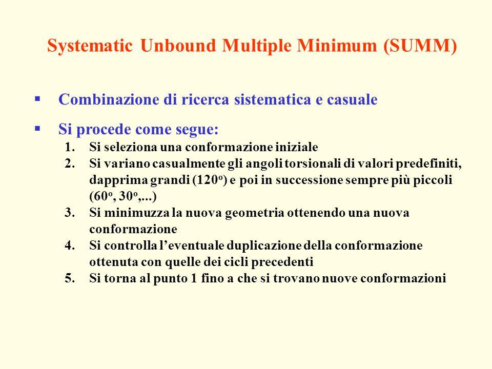 Systematic Unbound Multiple Minimum (SUMM) Combinazione di ricerca sistematica e casuale Si procede come segue: 1.Si seleziona una conformazione iniziale 2.Si variano casualmente gli angoli torsionali di valori predefiniti, dapprima grandi (120 o ) e poi in successione sempre più piccoli (60 o, 30 o,...) 3.Si minimuzza la nuova geometria ottenendo una nuova conformazione 4.Si controlla leventuale duplicazione della conformazione ottenuta con quelle dei cicli precedenti 5.Si torna al punto 1 fino a che si trovano nuove conformazioni