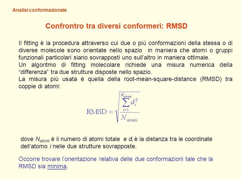 Confrontro tra diversi conformeri: RMSD Il fitting è la procedura attraverso cui due o più conformazioni della stessa o di diverse molecole sono orientate nello spazio in maniera che atomi o gruppi funzionali particolari siano sovrapposti uno sullaltro in maniera ottimale.