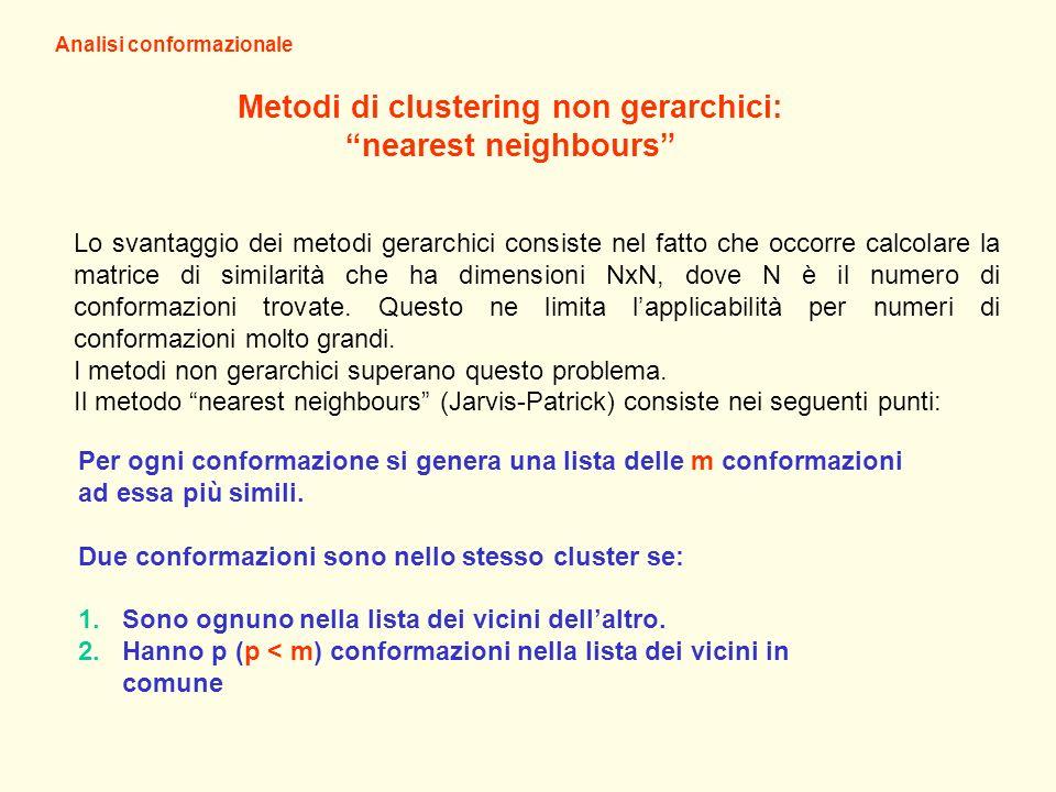 Metodi di clustering non gerarchici: nearest neighbours Analisi conformazionale Lo svantaggio dei metodi gerarchici consiste nel fatto che occorre calcolare la matrice di similarità che ha dimensioni NxN, dove N è il numero di conformazioni trovate.