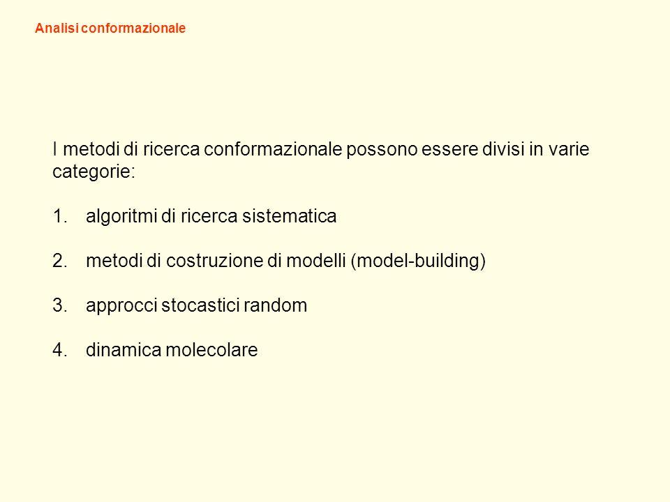 I metodi di ricerca conformazionale possono essere divisi in varie categorie: 1.algoritmi di ricerca sistematica 2.metodi di costruzione di modelli (model-building) 3.approcci stocastici random 4.dinamica molecolare Analisi conformazionale