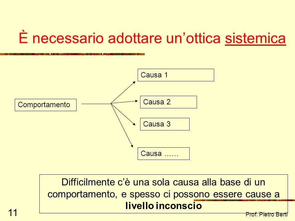 Prof. Pietro Berti 10 Iniziamo a pensare in unottica sistemica: SISTEMA = Unità complessa e organizzata, caratterizzata dallinterdipendenza delle part