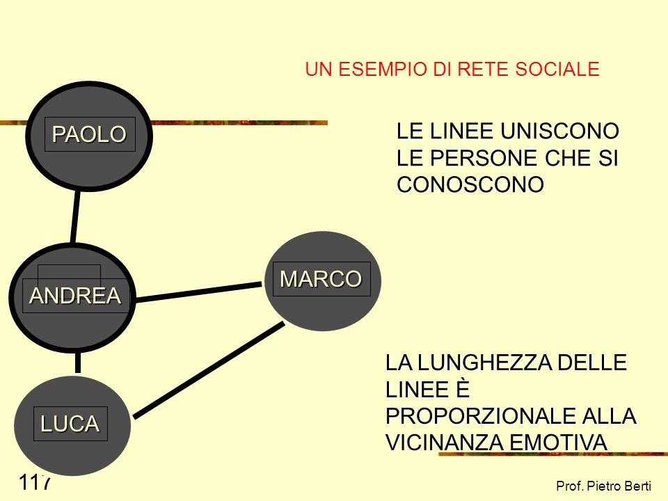 Prof. Pietro Berti 116 LA RETE SOCIALE: A-CENTRATA: rete senza un centro, dove tutti i nodi hanno pari importanza (es.: Internet) EGOCENTRATA: costrui