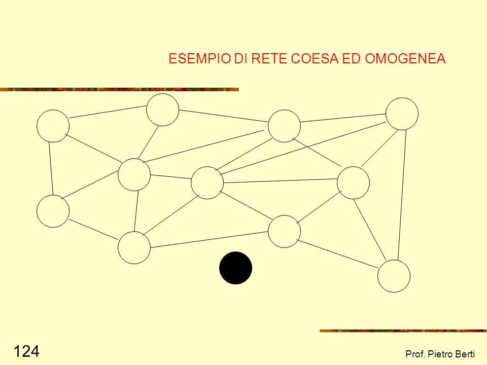 Prof. Pietro Berti 123 CARATTERISTICHE DELLA RETE E POSSIBILITA DI SOSTEGNO (1) RETE COESA ED OMOGENEA Buone possibilità e disponibilità di sostegno,