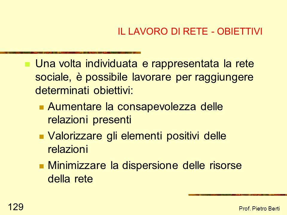 Prof. Pietro Berti 128 UN ESEMPIO DI RETE DISPERSA