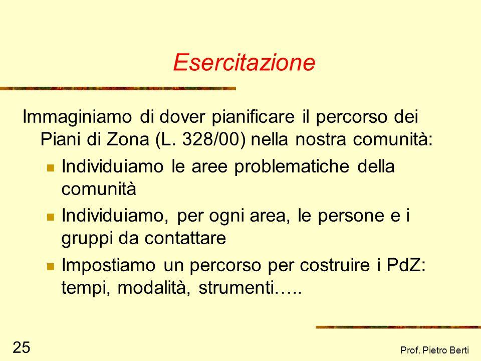 Prof. Pietro Berti 24 Criteri guida nel lavoro di comunità Responsabilità personale anche per problemi sociali La partecipazione è un diritto e un dov