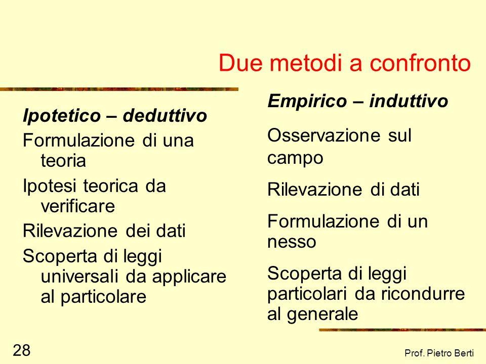 Prof. Pietro Berti 27 Lo psicologo di comunità Partecipant conceptualizer (teorico partecipante alla vita della comunità) Con un approccio multidiscip